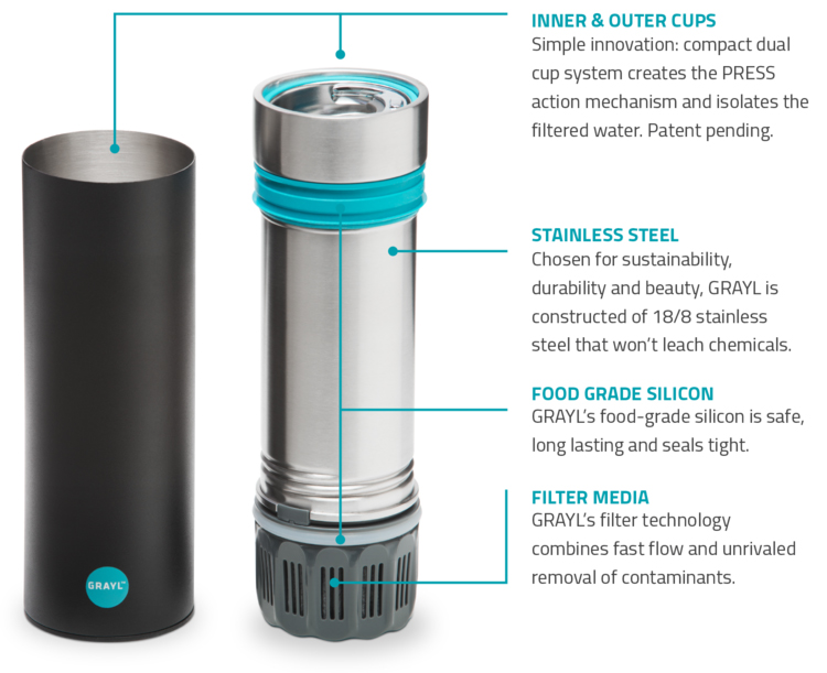 Water Filter Works Like French Press