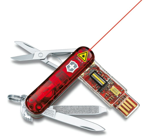 Origins Of Swiss Army Knife